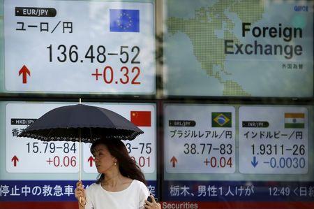 USD/CNH: Kembali di atas 6,68 setelah rilis PMI China di bawah perkiraan