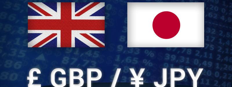 Analisis Teknis GBP/JPY: Pembalikan bullish di luar hari ini pada dukungan trendline yang meningkat